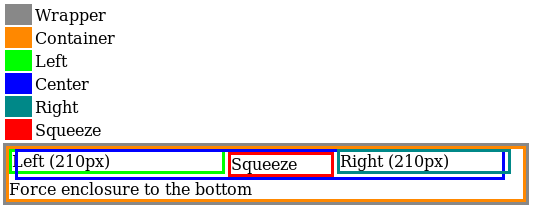 Presenting the columns named Left, Content (Squeeze), Right.